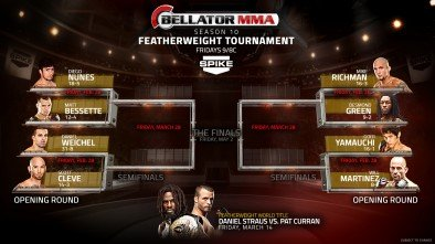Season 10 Featherweight Tournament