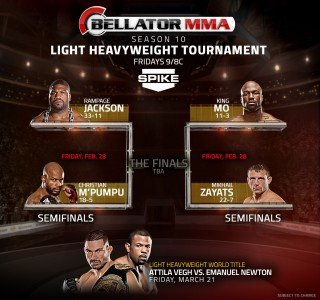 Bellator Season 10 Light Heavyweight Tournament
