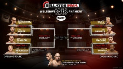 Season 10 Welterweight Tournament